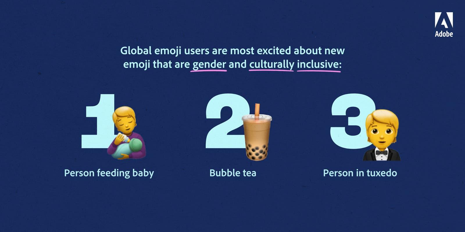 Pesquisa da Adobe sobre emojis