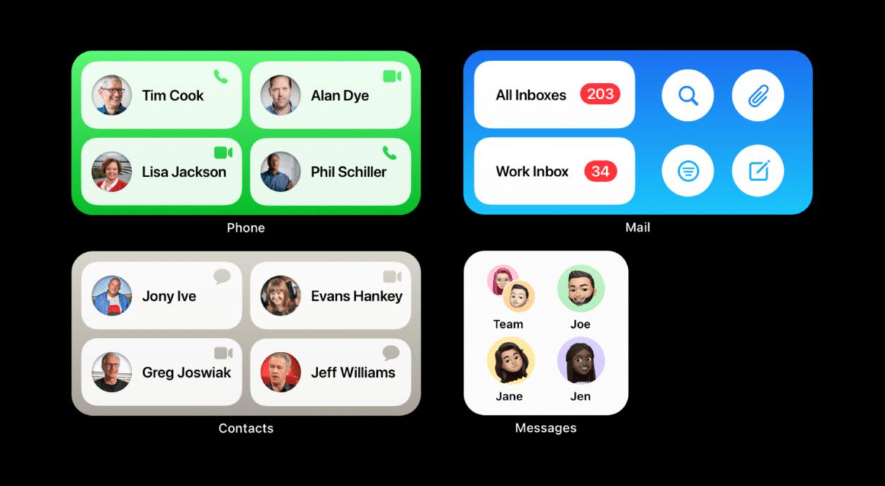 Conceito widgets interativos