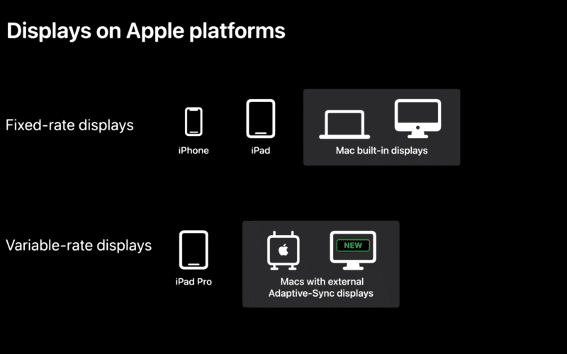 Tela de sessão da Apple WWDC 2021 voltada para taxa de atualização variáveis