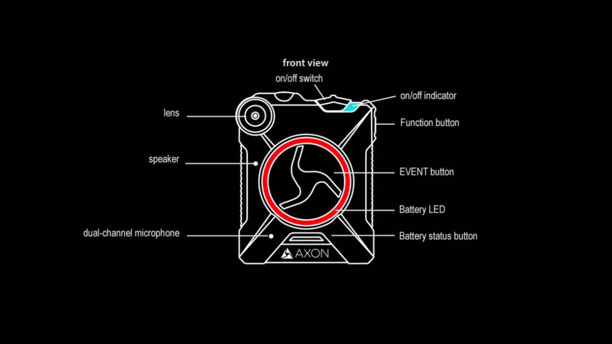 Esquema Axon Body 2