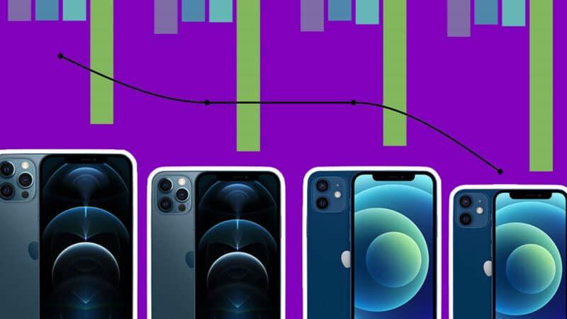 Testes de bateria dos iPhones 12
