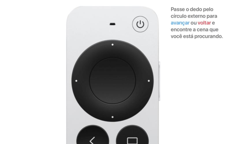 Clickpad do Siri Remote