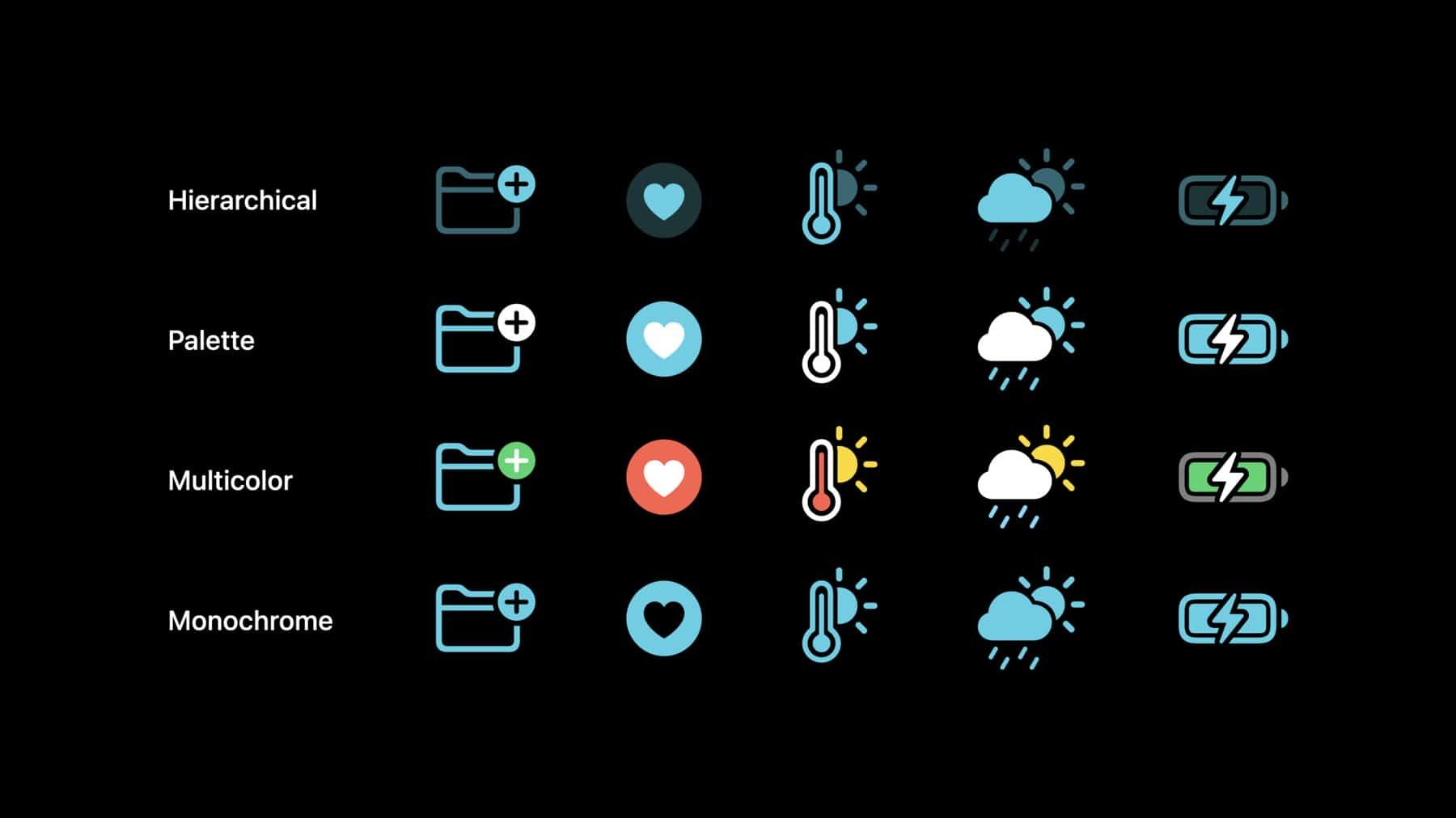 SF Symbols 3