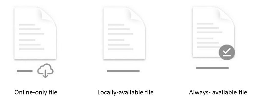 Novidades do OneDrive para macOS