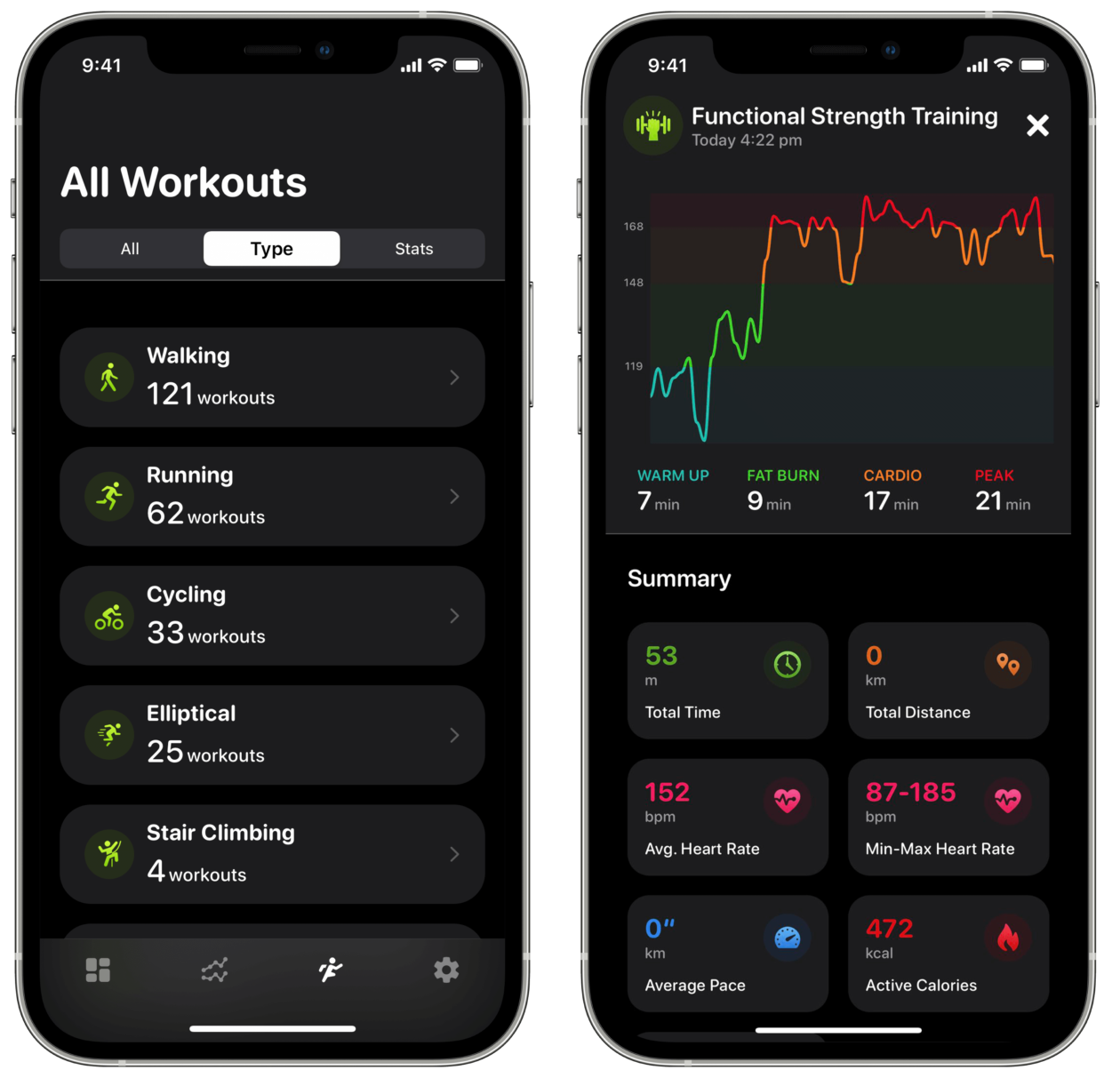 FitnessView workouts