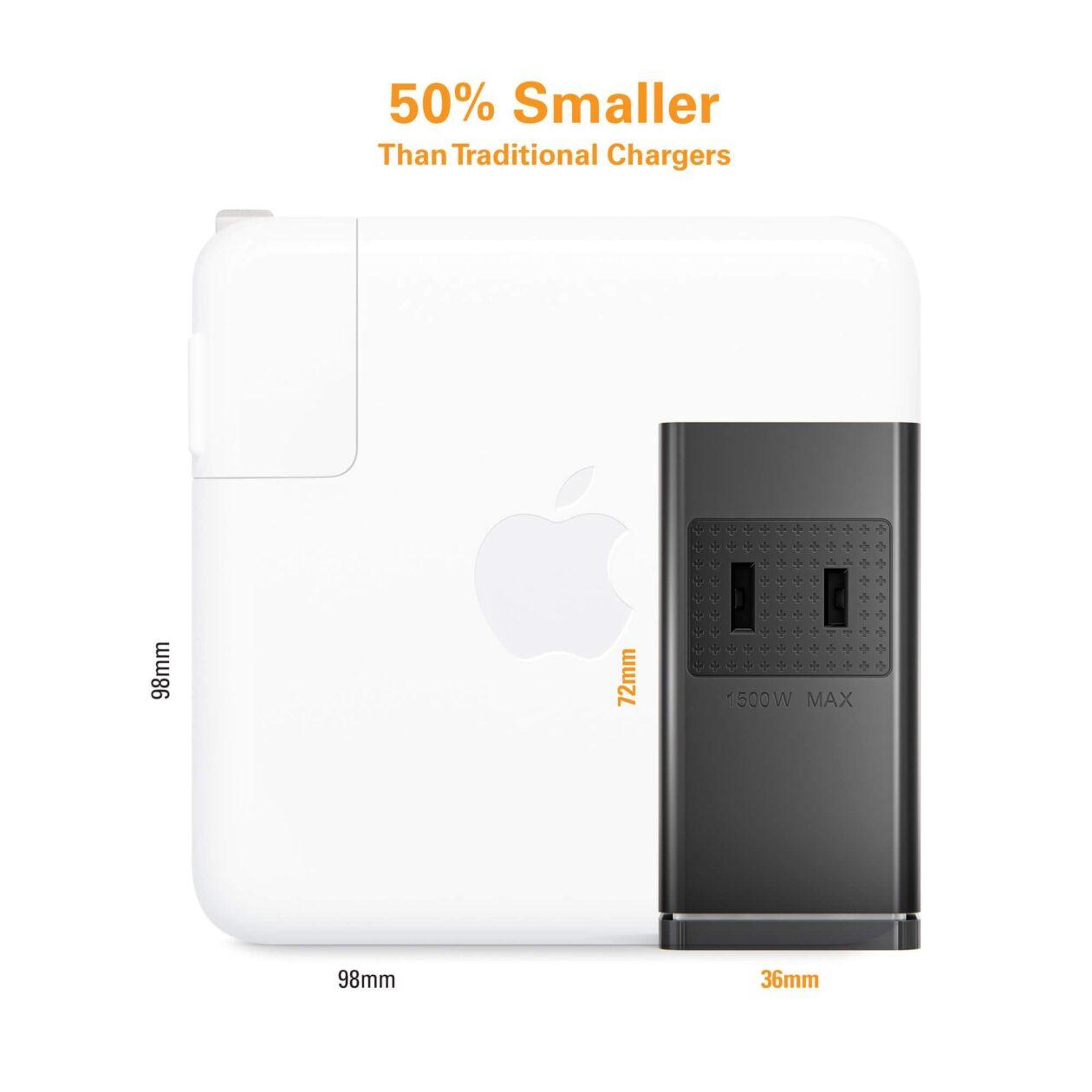HyperJuice Charger vs MacBook