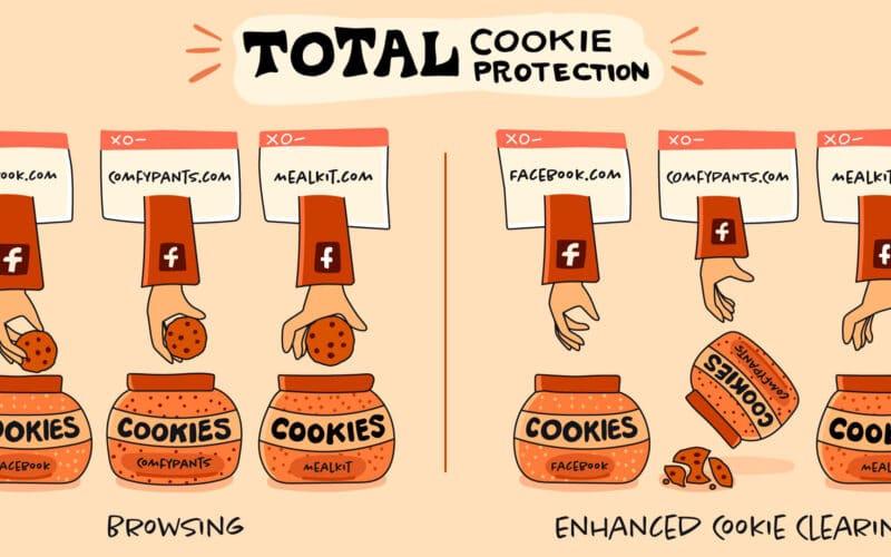 Cookies salvos no Firefox