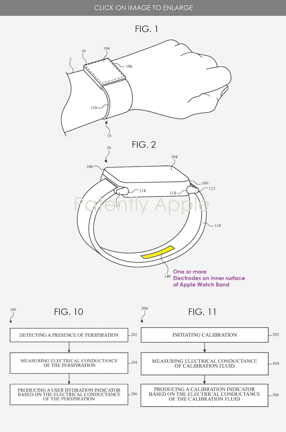 Patente: sensor de hidratação para o Apple Watch