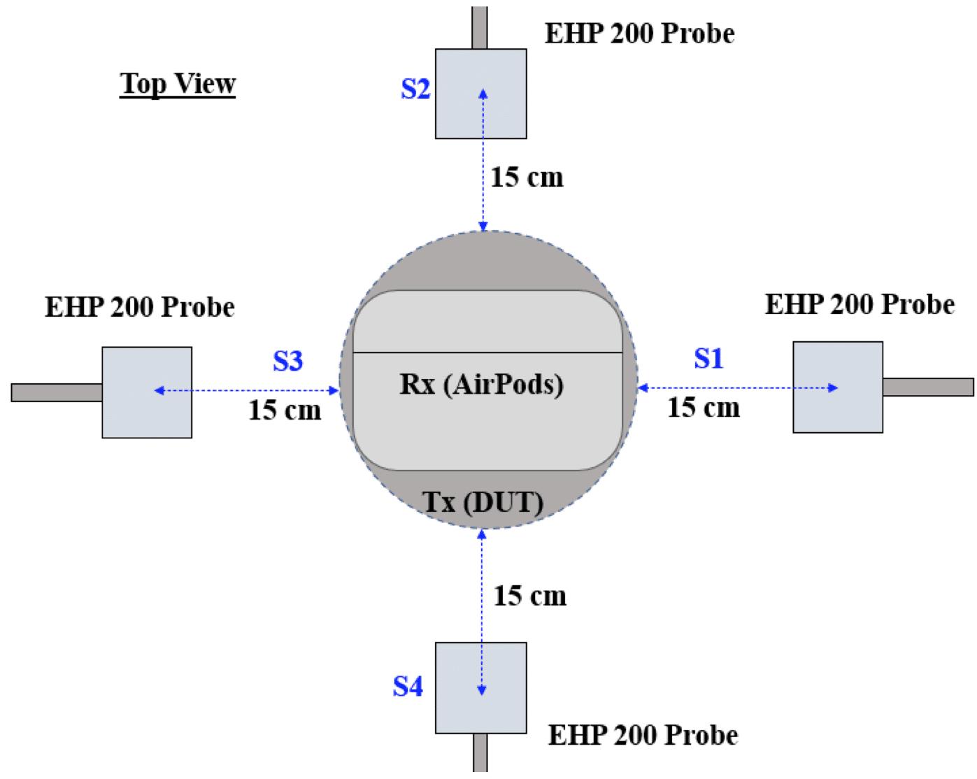 Registro de carregador MagSafe (AirPods)