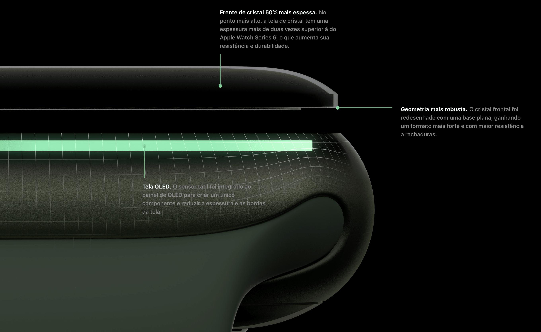 Tela do Apple Watch Series 7