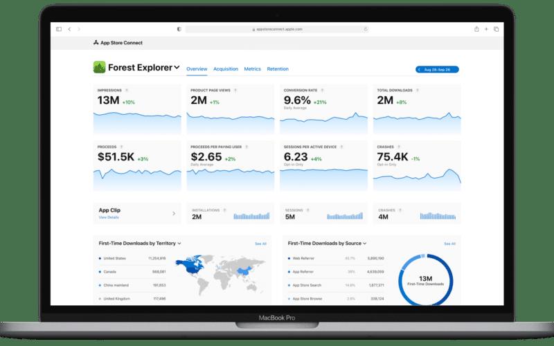 App Analytics (App Store Connect)